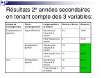r sultats 2 e ann es secondaires en tenant compte des 3 variables