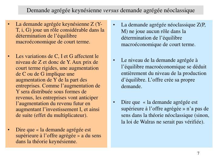 La demande agrégée keynésienne Z (Y-T, i, G) joue un rôle considérable dans la détermination de l'équilibre macroéconomique de court terme.
