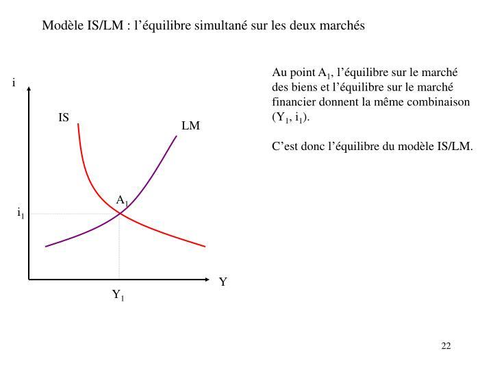 Modèle IS/LM : l'équilibre simultané sur les deux marchés