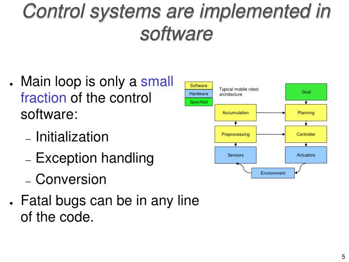 Control systems are implemented in software