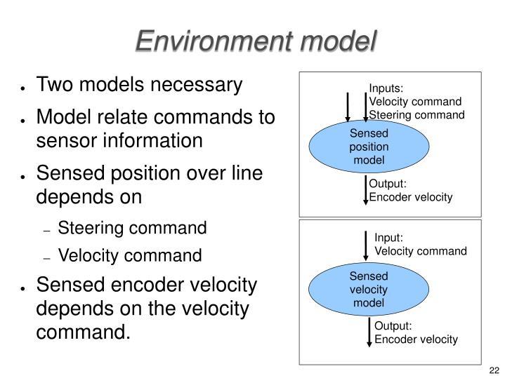 Environment model