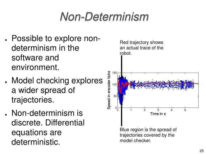 Non-Determinism