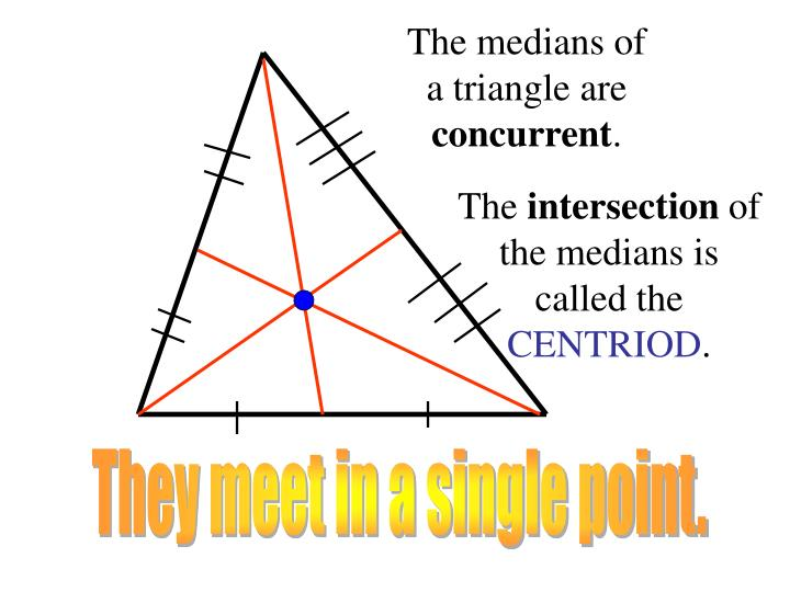 The medians of a triangle are