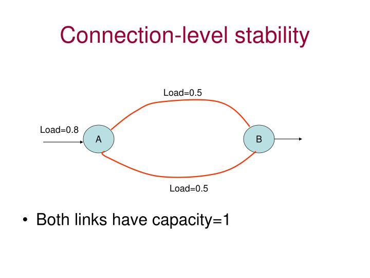 Connection-level stability