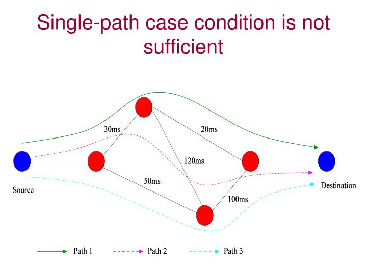 Single-path case condition is not sufficient