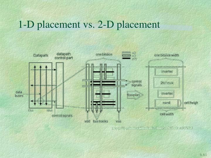 1-D placement vs. 2-D placement