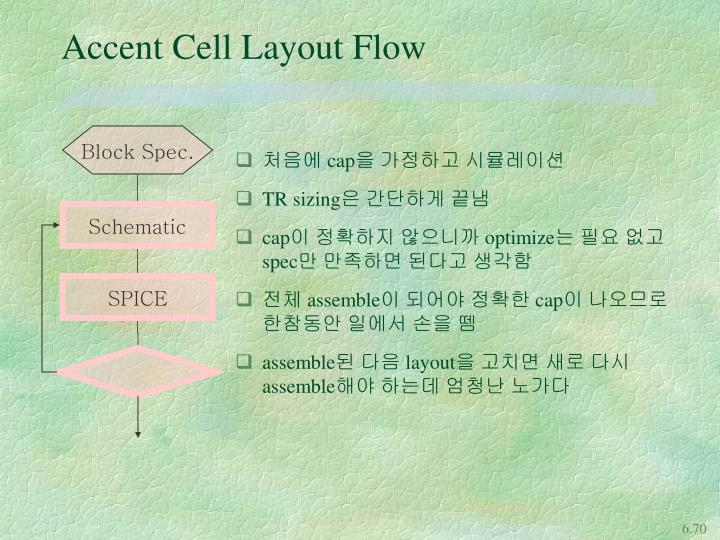 Accent Cell Layout Flow