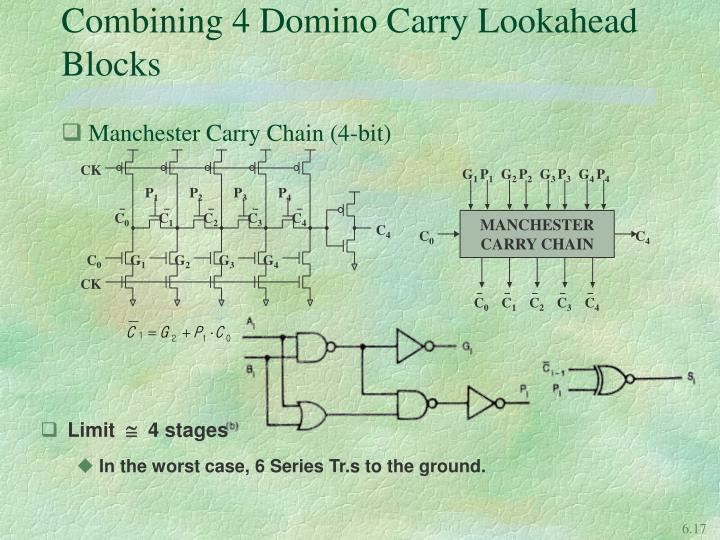 Combining 4 Domino Carry Lookahead Blocks