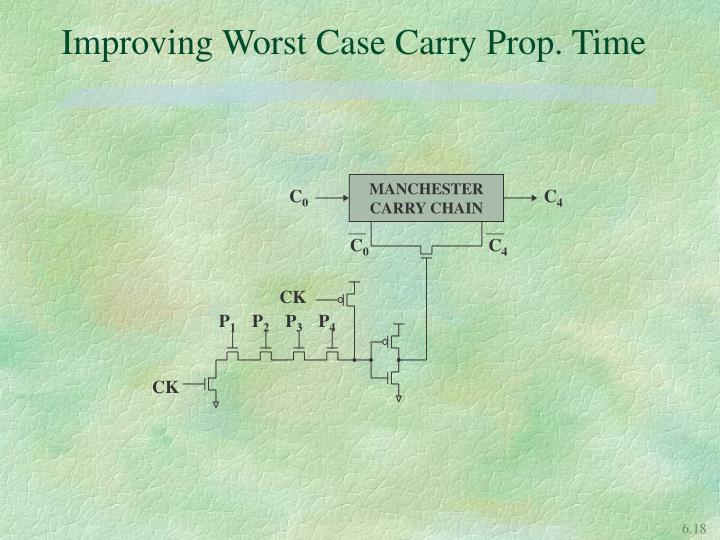 Improving Worst Case Carry Prop. Time