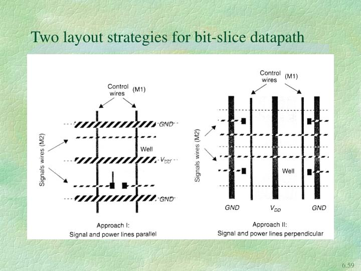 Two layout strategies for bit-slice datapath