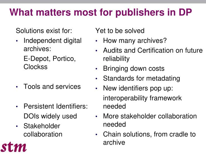 What matters most for publishers in DP
