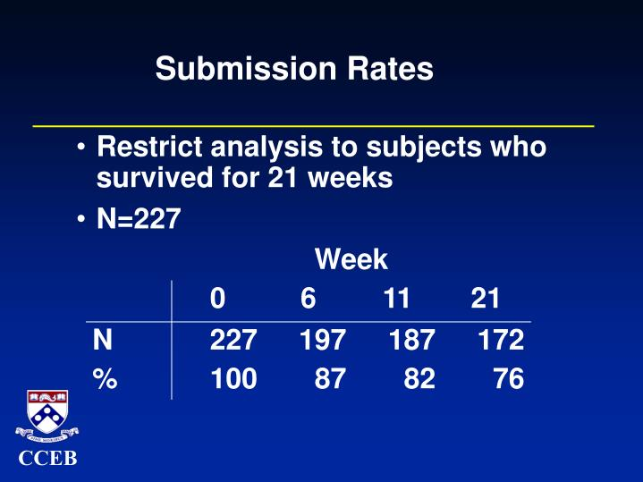 Restrict analysis to subjects who survived for 21 weeks