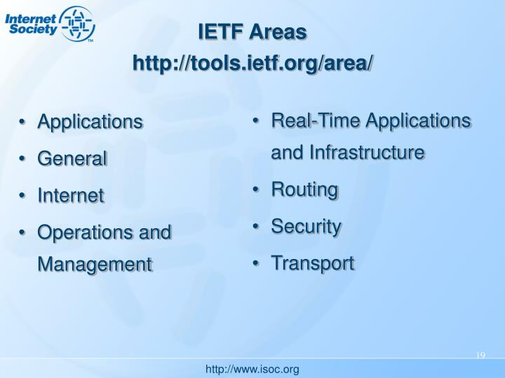 IETF Areas