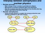 interplay between astrophysics and nuclear physics