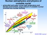 nuclear astrophysics and physics of unstable nuclei