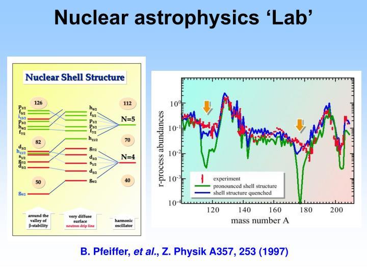 Nuclear astrophysics 'Lab'
