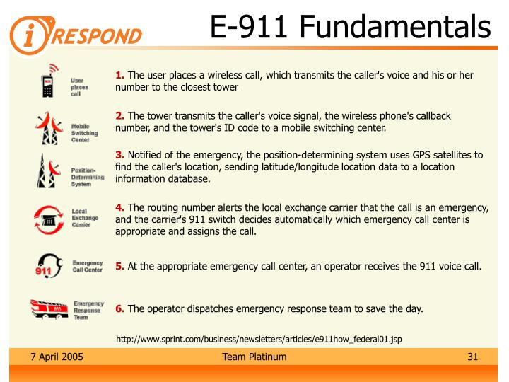 E-911 Fundamentals