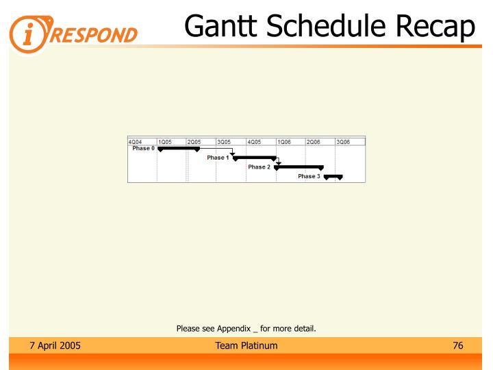 Gantt Schedule Recap