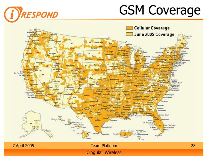 GSM Coverage