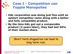 case i competition can topple monopolies