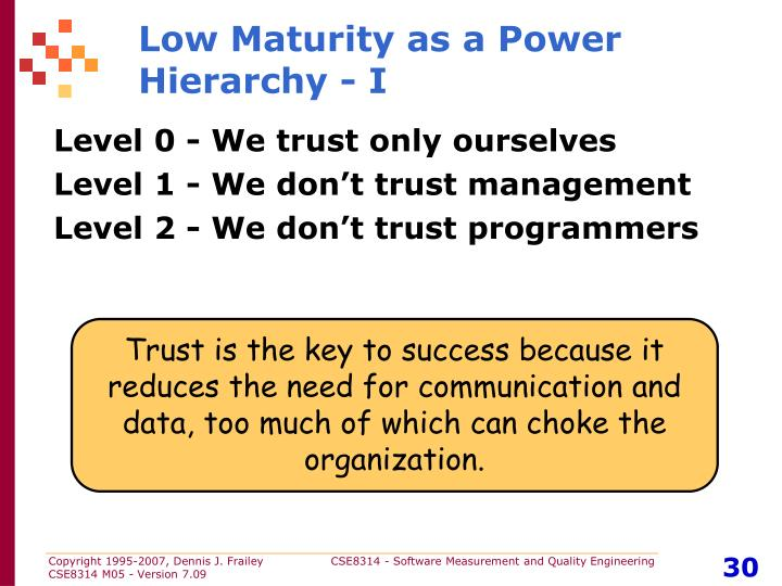 Low Maturity as a Power Hierarchy - I