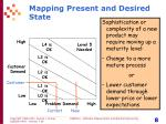 mapping present and desired state4