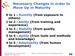 necessary changes in order to move up in maturity