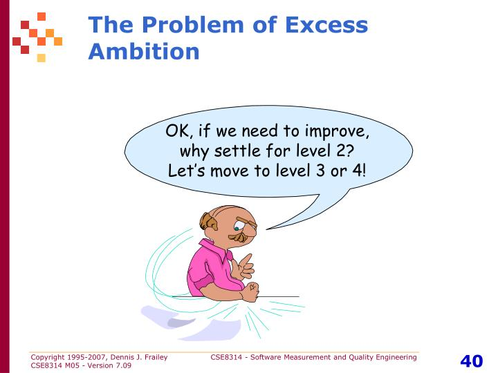The Problem of Excess Ambition