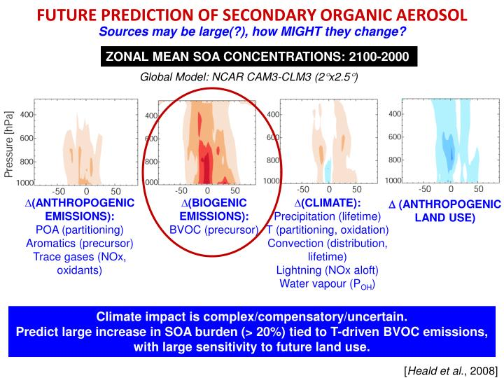 FUTURE PREDICTION OF SECONDARY ORGANIC AEROSOL