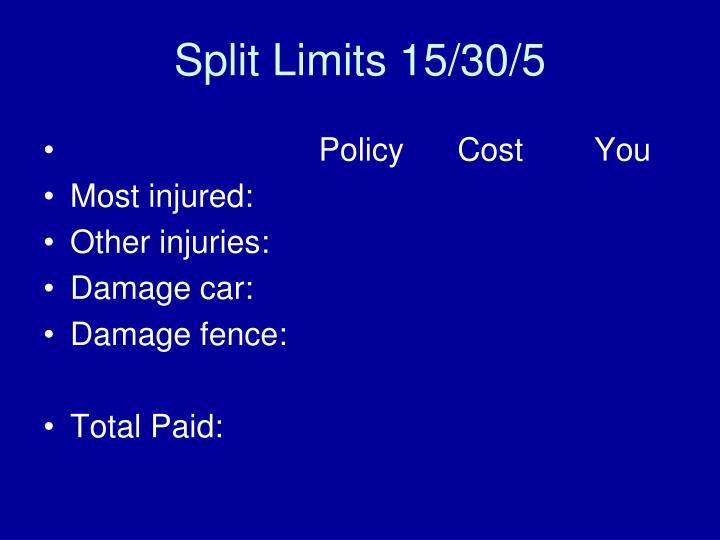 Split Limits 15/30/5