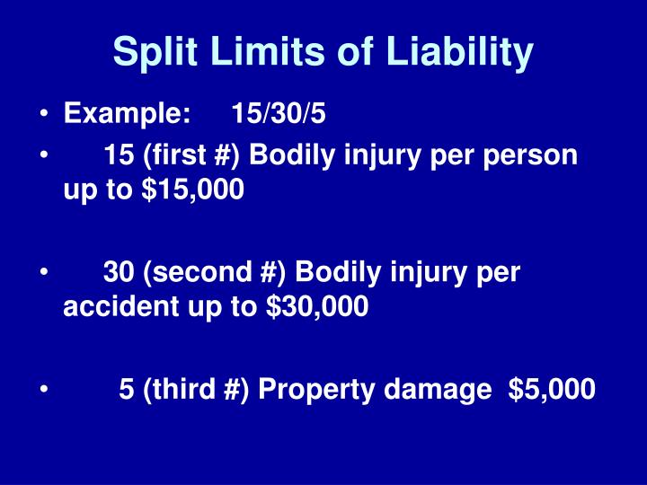 Split Limits of Liability