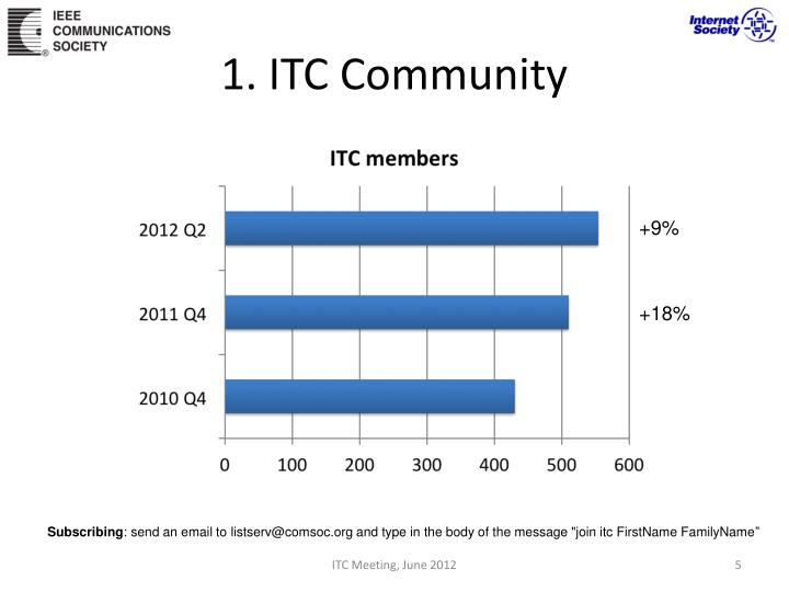 1. ITC Community