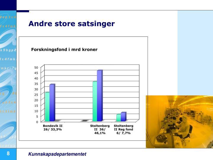Andre store satsinger