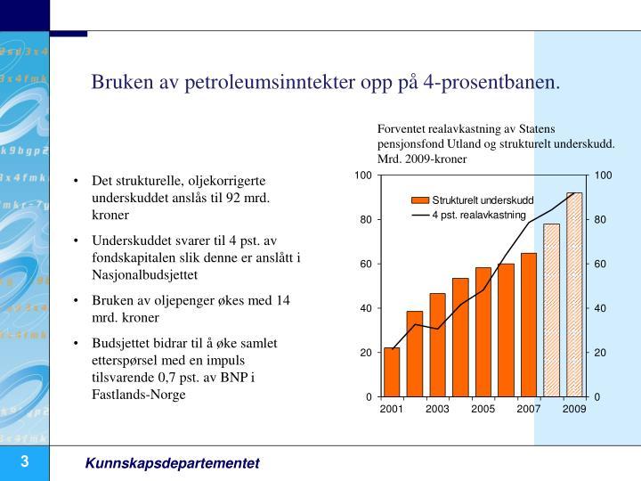 Bruken av petroleumsinntekter opp på 4-prosentbanen.