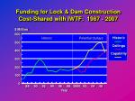 funding for lock dam construction cost shared with iwtf 1987 2007