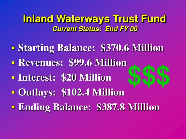 Inland Waterways Trust Fund