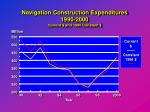 navigation construction expenditures 1990 2000 current and 1996 constant