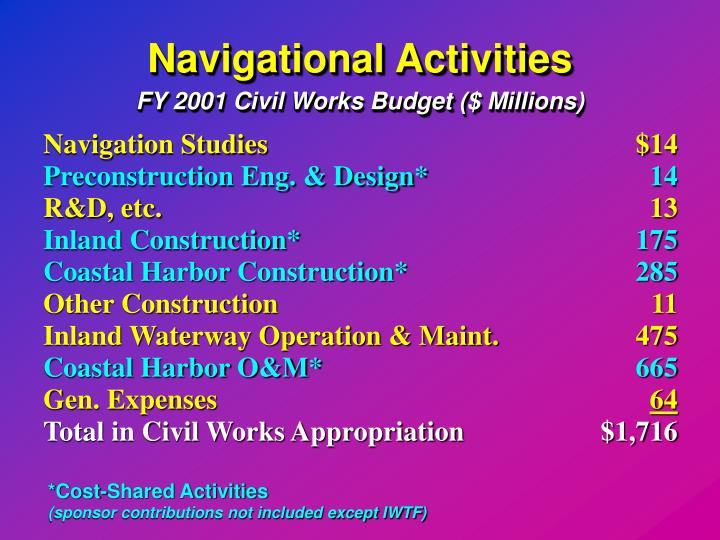Navigational Activities
