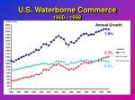 u s waterborne commerce 1960 1999