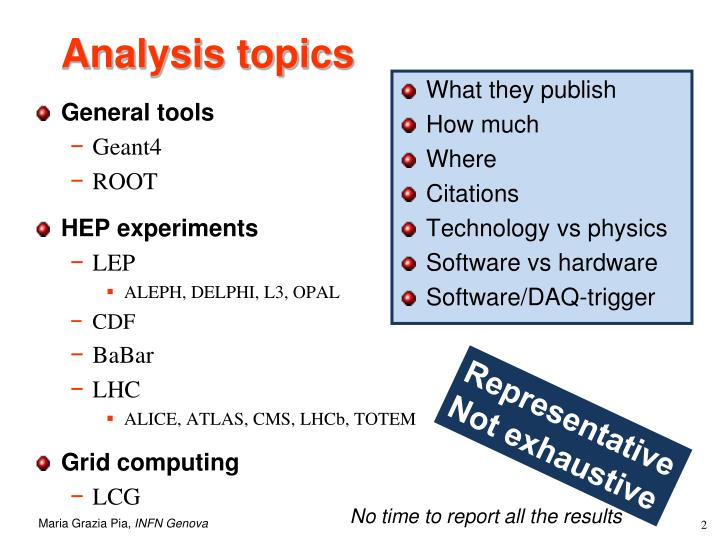 Analysis topics