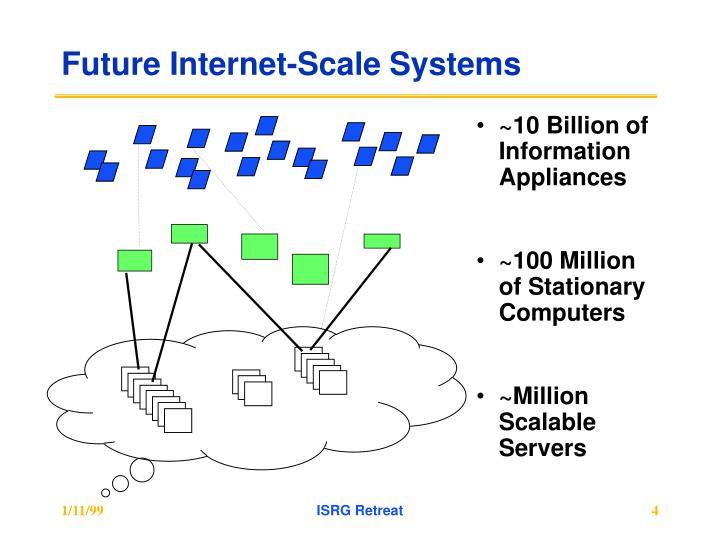 Future Internet-Scale Systems