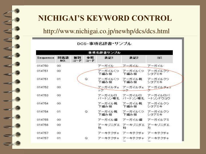 NICHIGAI'S KEYWORD CONTROL
