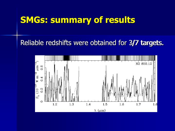 SMGs: summary of results