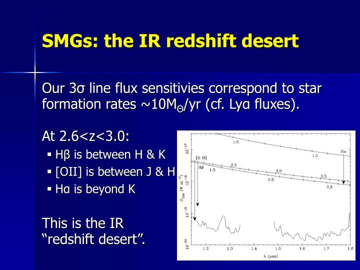 SMGs: the IR redshift desert