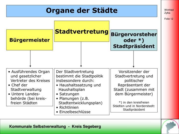 Organe der Städte
