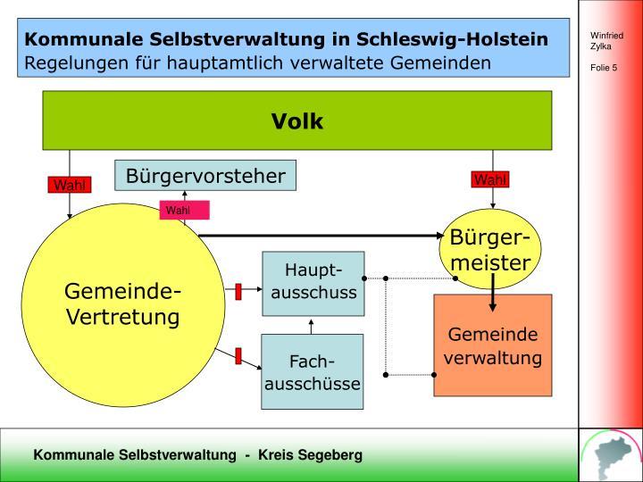 Kommunale Selbstverwaltung in Schleswig-Holstein