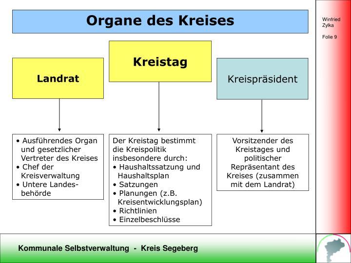 Organe des Kreises
