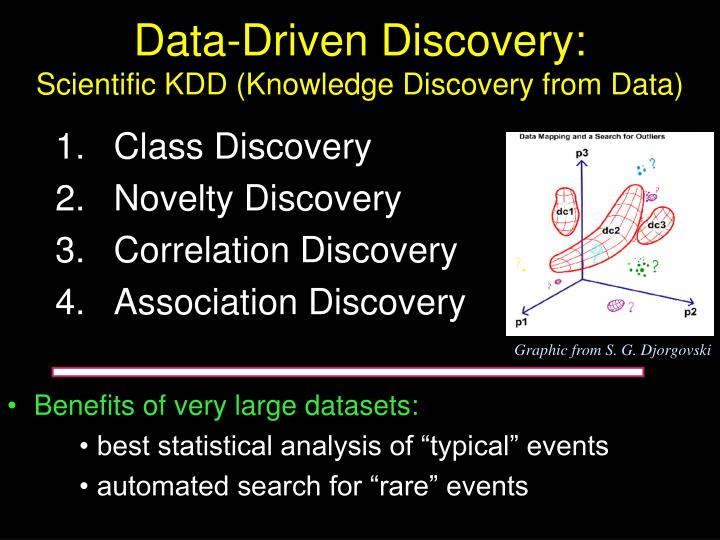 Data-Driven Discovery: