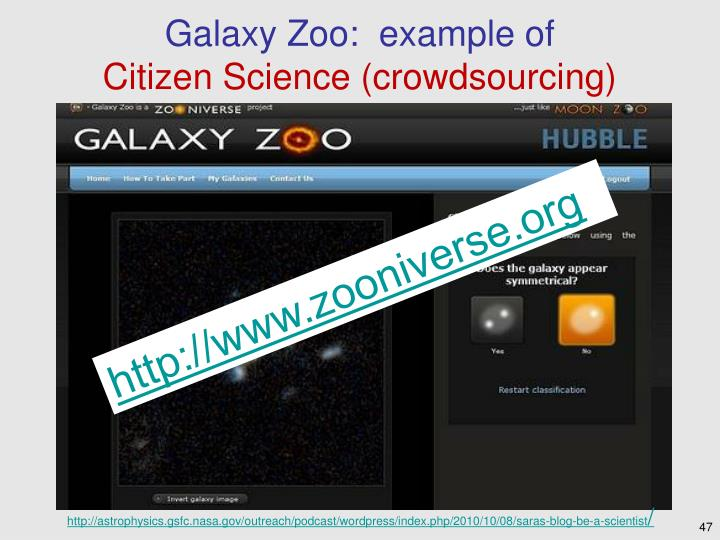 Galaxy Zoo:  example of