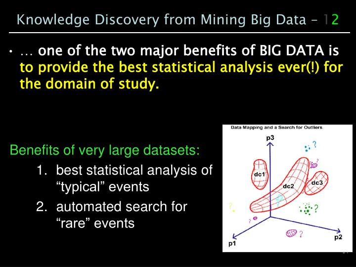 Knowledge Discovery from Mining Big